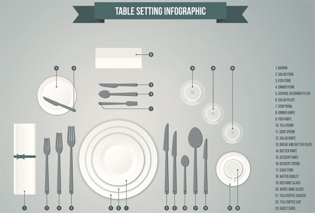 Types Of Service And Table Settings In Waiter Waitress