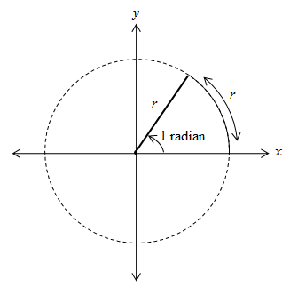 Trigonometry Problems: Solving Circles, Radians, and Arc