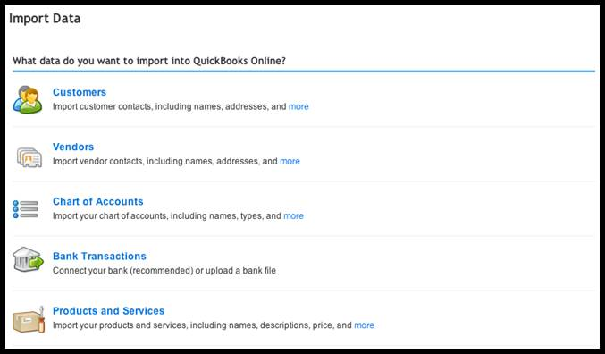 The Process of Creating Lists in Quickbooks Online
