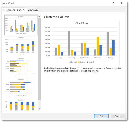 Excel 2016 creating charts and diagrams universalclass based on your data excel recommends a chart for you to use ccuart Gallery
