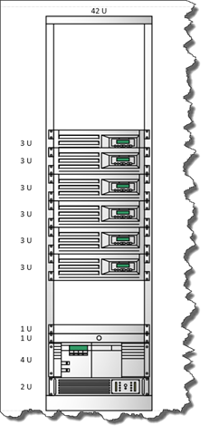 Cable Management Visio Stencils