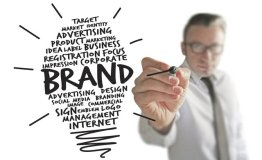 Business Branding 101