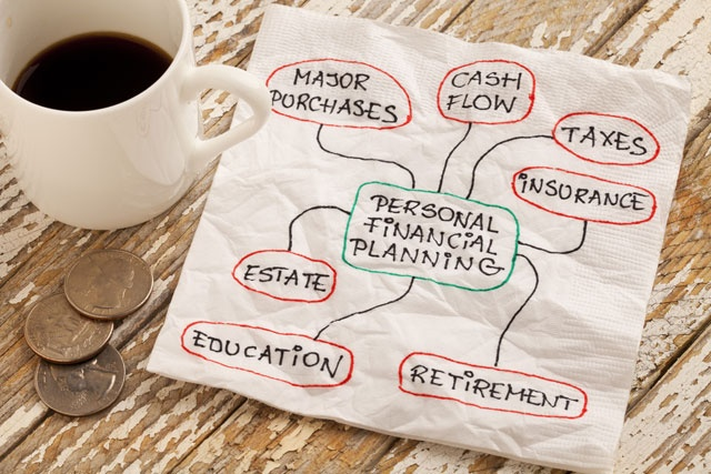 Personal Finance Courses